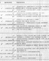 Genealogia Camilla - Allevamento di Fiorino